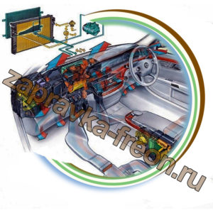 заправка и ремонт автокондиционера тюмень